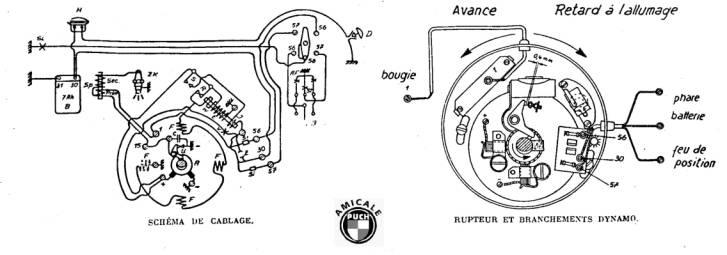 schémas électricité 125 TT