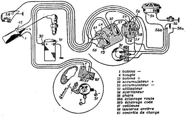 schéma électricité 125 et 150 TL